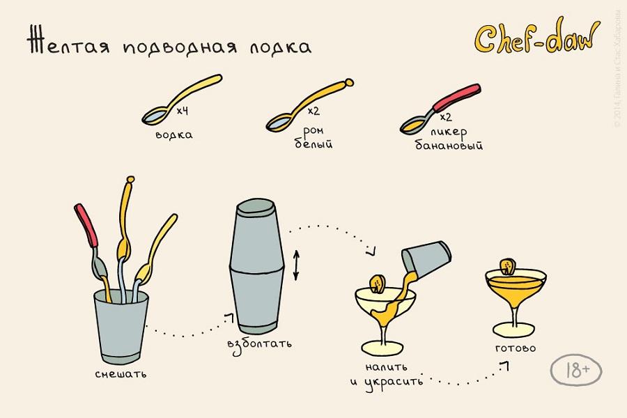 Рецепт для мультиварки панасоник 18 выпечка
